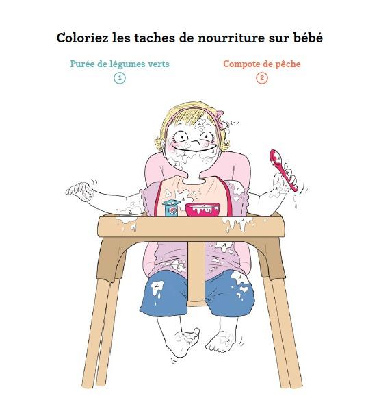 Jeu - Votre bébé - Le Guide décapant des Parents Imparfaits